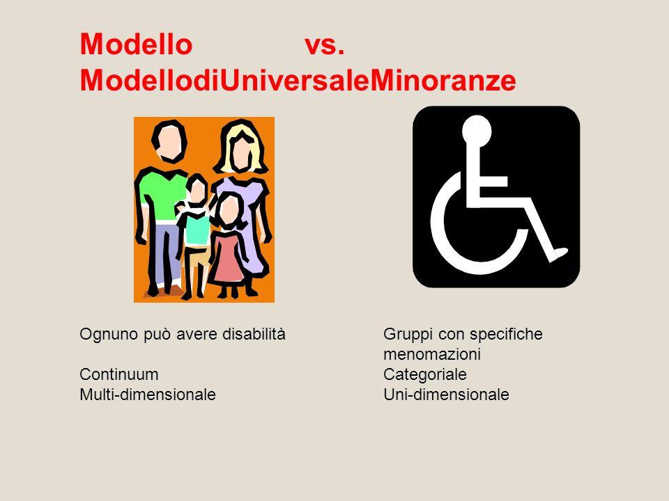 Modello vs. ModellodiUniversaleMinoranze Ognuno può avere disabilità ContinuumMulti-dimensionale Gruppi con specifiche menomazioniCategorialeUni-dimen