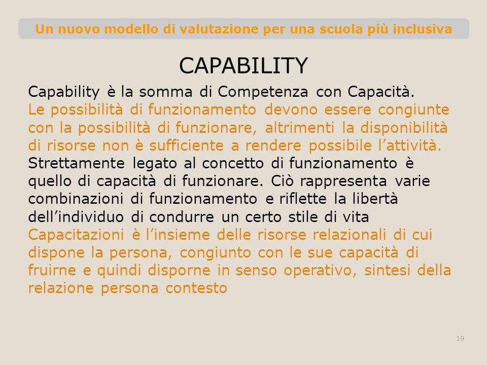 Un nuovo modello di valutazione per una scuola più inclusiva CAPABILITY Capability è la somma di Competenza con Capacità. Le possibilità di funzioname