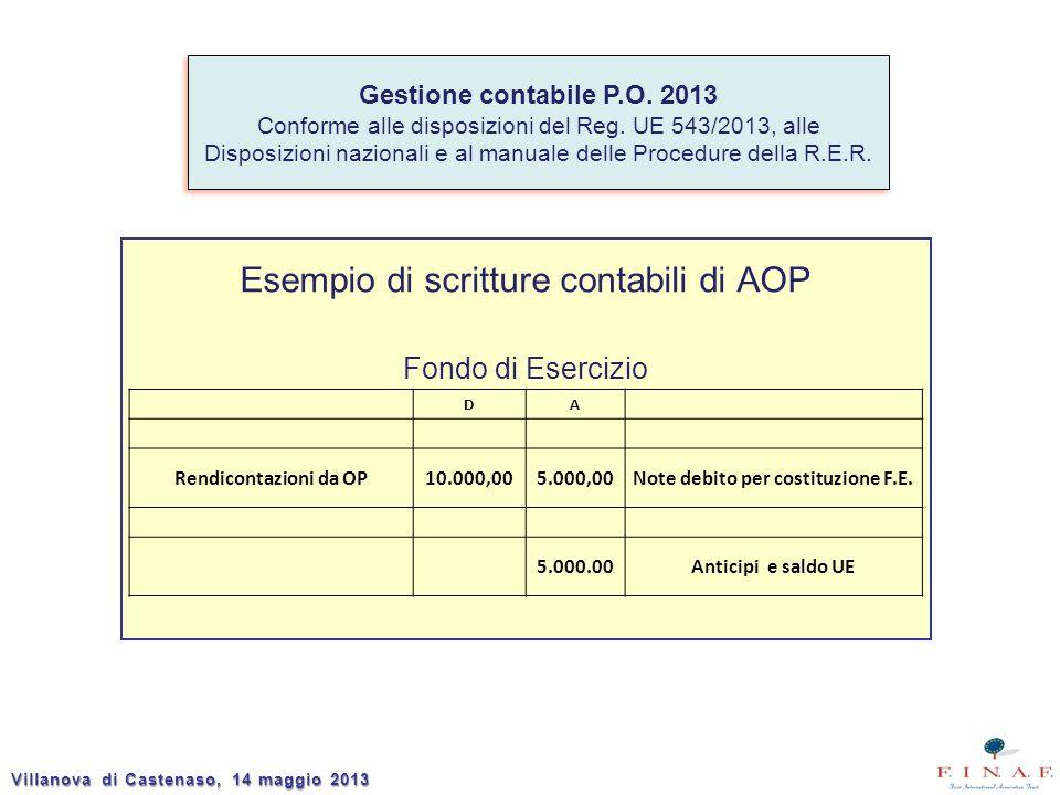 Esempio di scritture contabili di AOP Fondo di Esercizio Gestione contabile P.O. 2013 Conforme alle disposizioni del Reg. UE 543/2013, alle Disposizio