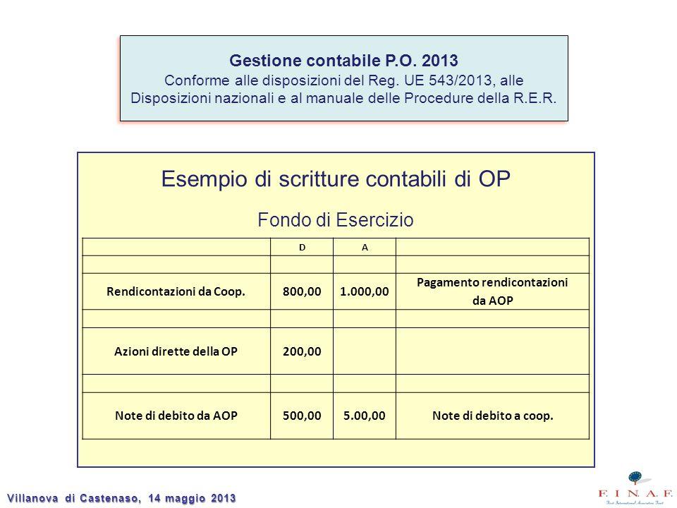 Gestione contabile P.O. 2013 Conforme alle disposizioni del Reg. UE 543/2013, alle Disposizioni nazionali e al manuale delle Procedure della R.E.R. Ge