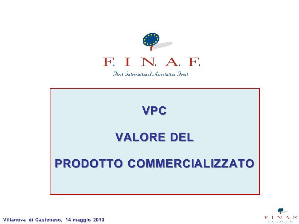 VPC VALORE DEL PRODOTTO COMMERCIALIZZATO Villanova di Castenaso, 14 maggio 2013