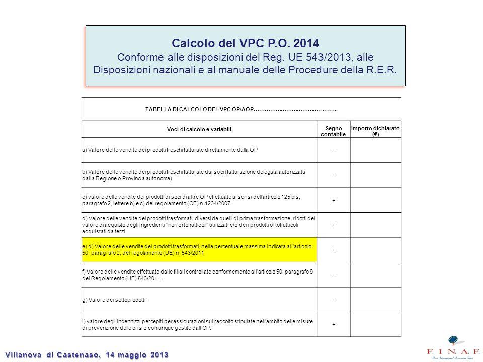 Villanova di Castenaso, 14 maggio 2013 Calcolo del VPC P.O. 2014 Conforme alle disposizioni del Reg. UE 543/2013, alle Disposizioni nazionali e al man