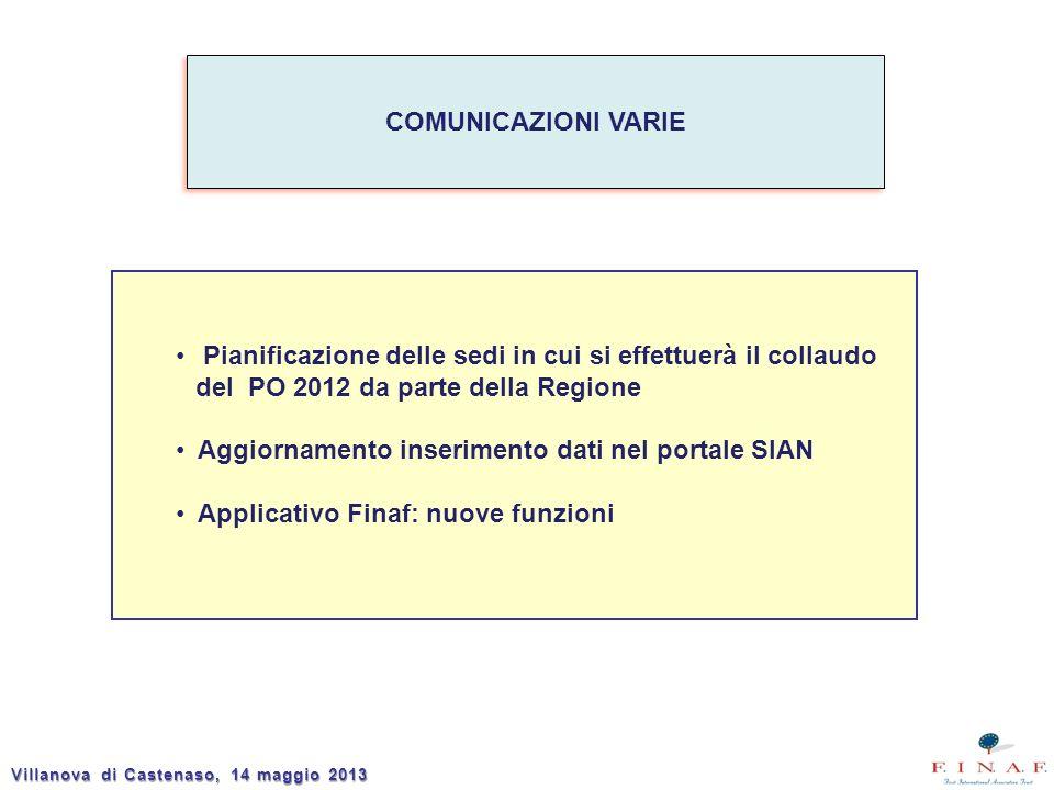 Villanova di Castenaso, 14 maggio 2013 COMUNICAZIONI VARIE Pianificazione delle sedi in cui si effettuerà il collaudo del PO 2012 da parte della Regio