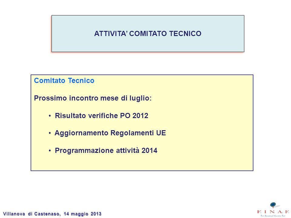 Villanova di Castenaso, 14 maggio 2013 ATTIVITA COMITATO TECNICO Comitato Tecnico Prossimo incontro mese di luglio: Risultato verifiche PO 2012 Aggior