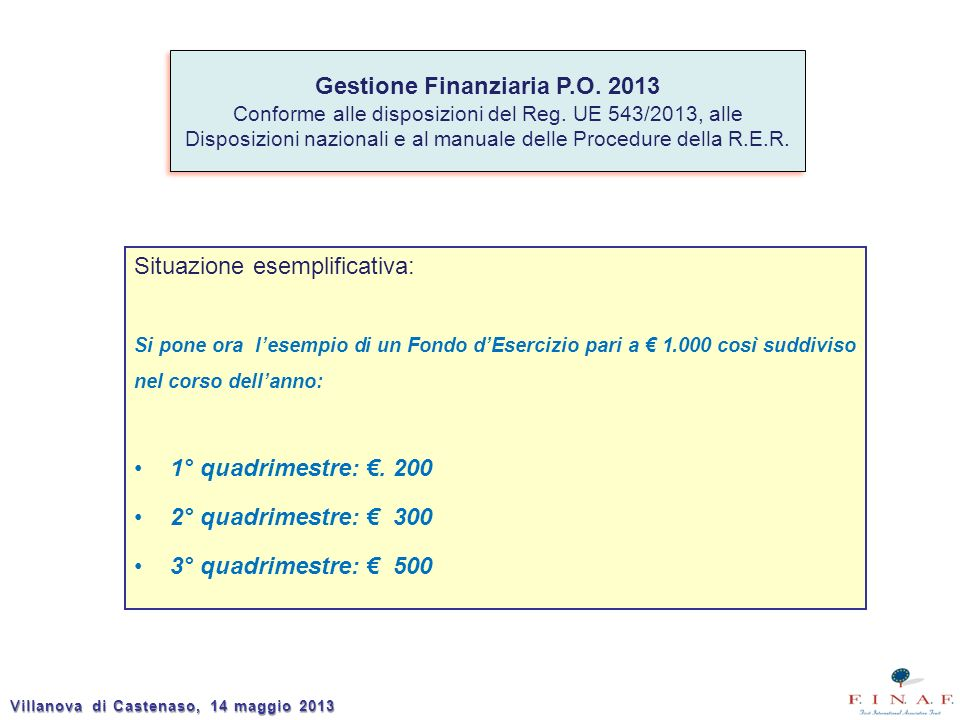 Situazione esemplificativa: Si pone ora lesempio di un Fondo dEsercizio pari a 1.000 così suddiviso nel corso dellanno: 1° quadrimestre:. 200 2° quadr