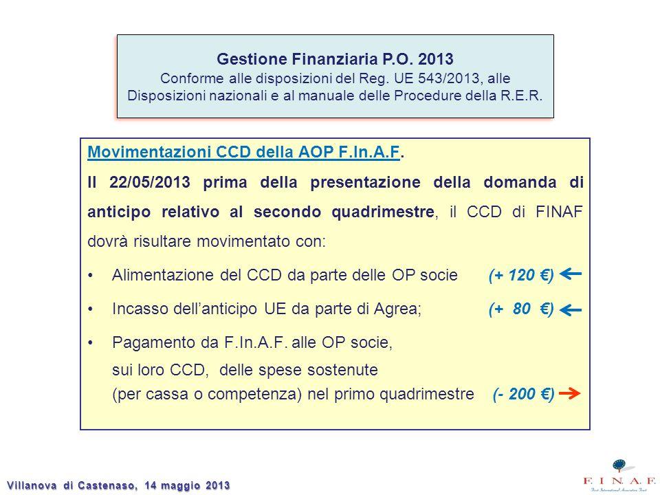 Movimentazioni CCD della AOP F.In.A.F. Il 22/05/2013 prima della presentazione della domanda di anticipo relativo al secondo quadrimestre, il CCD di F