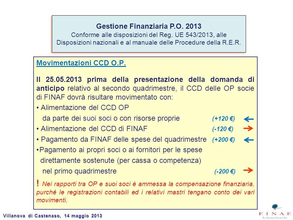 Movimentazioni CCD O.P. Il 25.05.2013 prima della presentazione della domanda di anticipo relativo al secondo quadrimestre, il CCD delle OP socie di F