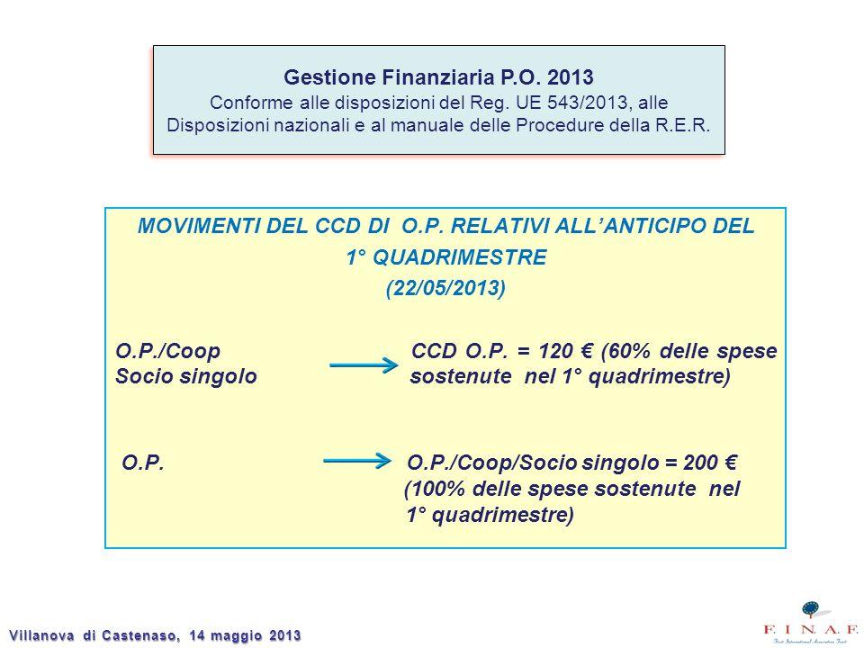 MOVIMENTI DEL CCD DI O.P. RELATIVI ALLANTICIPO DEL 1° QUADRIMESTRE (22/05/2013) O.P./Coop CCD O.P. = 120 (60% delle spese Socio singolo sostenute nel