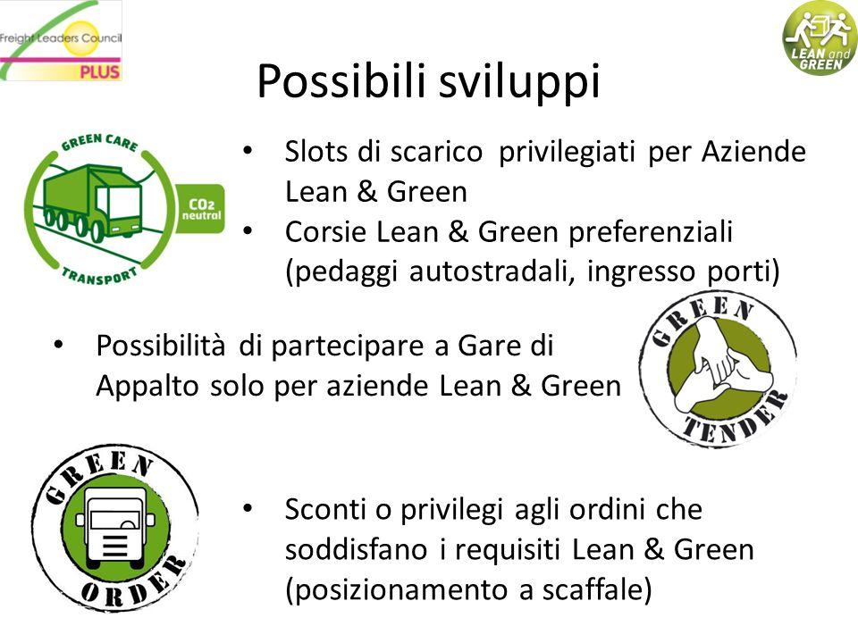 Possibili sviluppi Slots di scarico privilegiati per Aziende Lean & Green Corsie Lean & Green preferenziali (pedaggi autostradali, ingresso porti) Pos