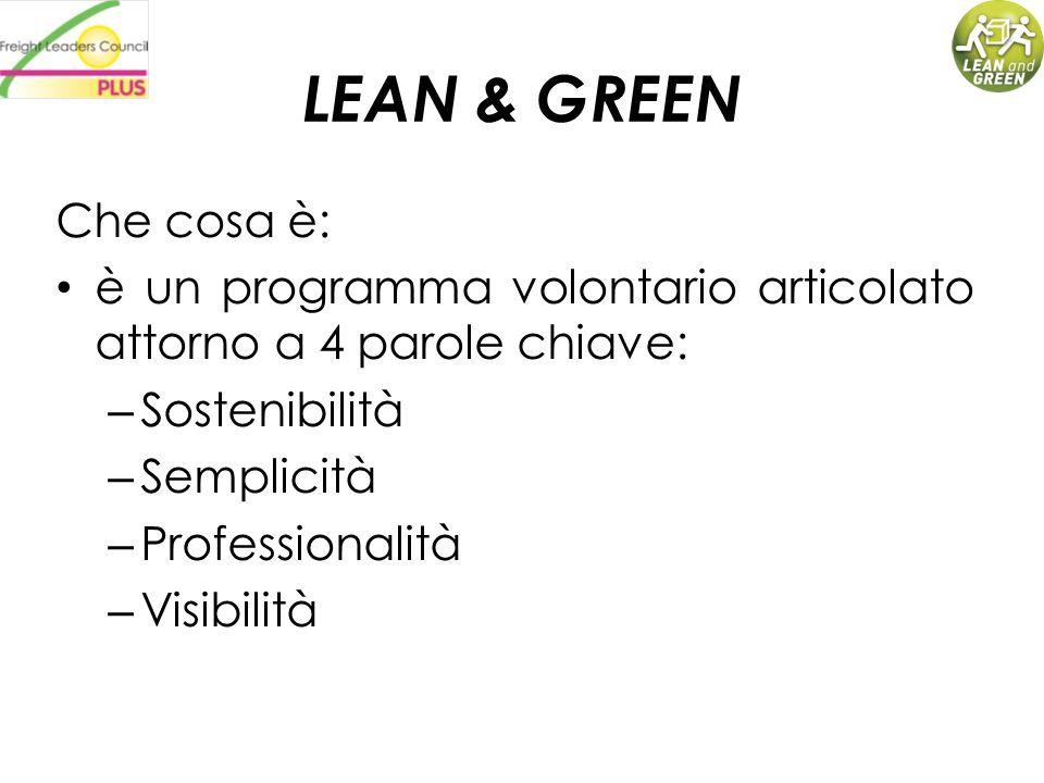 LEAN & GREEN Che cosa è: è un programma volontario articolato attorno a 4 parole chiave: – Sostenibilità – Semplicità – Professionalità – Visibilità