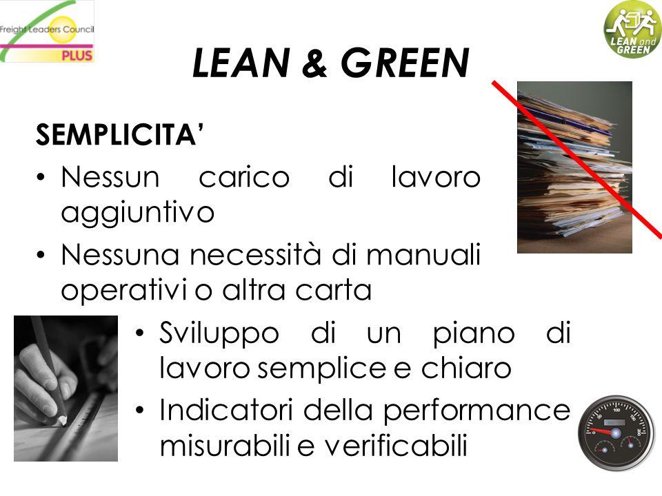 LEAN & GREEN SEMPLICITA Nessun carico di lavoro aggiuntivo Nessuna necessità di manuali operativi o altra carta Sviluppo di un piano di lavoro semplic
