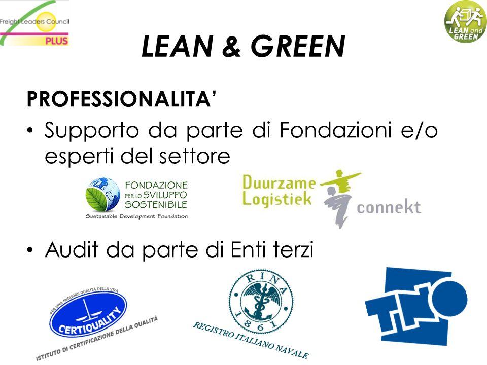 LEAN & GREEN PROFESSIONALITA Supporto da parte di Fondazioni e/o esperti del settore Audit da parte di Enti terzi