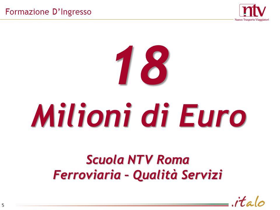 5 Formazione DIngresso 18 Milioni di Euro Scuola NTV Roma Ferroviaria – Qualità Servizi