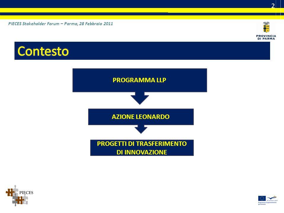 PIECES Stakeholder Forum – Parma, 28 Febbraio 2011 2 PROGRAMMA LLP AZIONE LEONARDO PROGETTI DI TRASFERIMENTO DI INNOVAZIONE