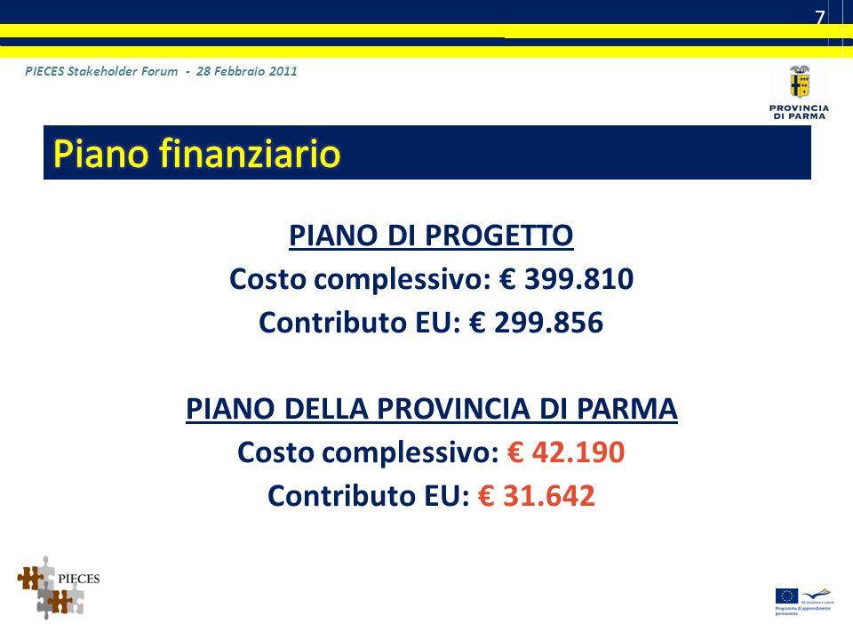 PIANO DI PROGETTO Costo complessivo: 399.810 Contributo EU: 299.856 PIANO DELLA PROVINCIA DI PARMA Costo complessivo: 42.190 Contributo EU: 31.642 PIECES Stakeholder Forum - 28 Febbraio 2011 7