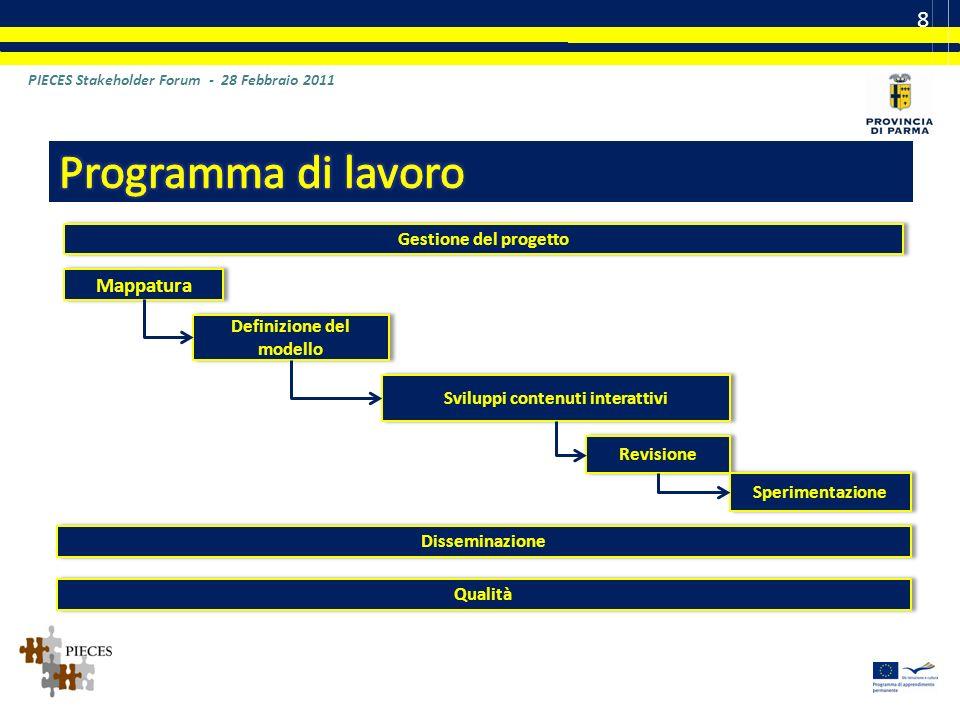 8 Gestione del progetto Mappatura Definizione del modello Sviluppi contenuti interattivi Revisione Sperimentazione Disseminazione Qualità