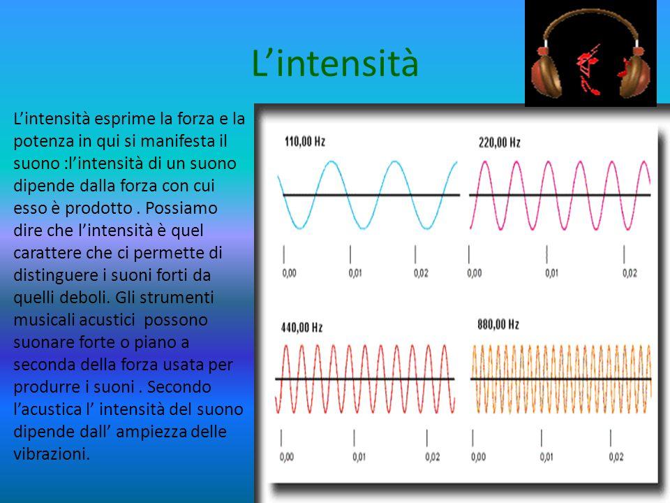 Lintensità Suono forte Suono piano Coloriti musicali SUONO rumori decibel Dipende dalla forza da qui esso è prodotto