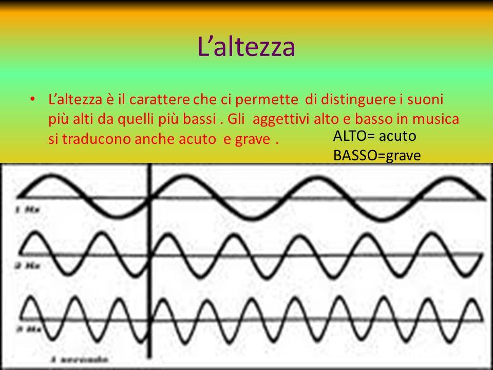 Laltezza Suoni alti Suoni bassi Si misura in hertz Dipende dal numero dei vibrazioni del corpo sonoro in un secondo