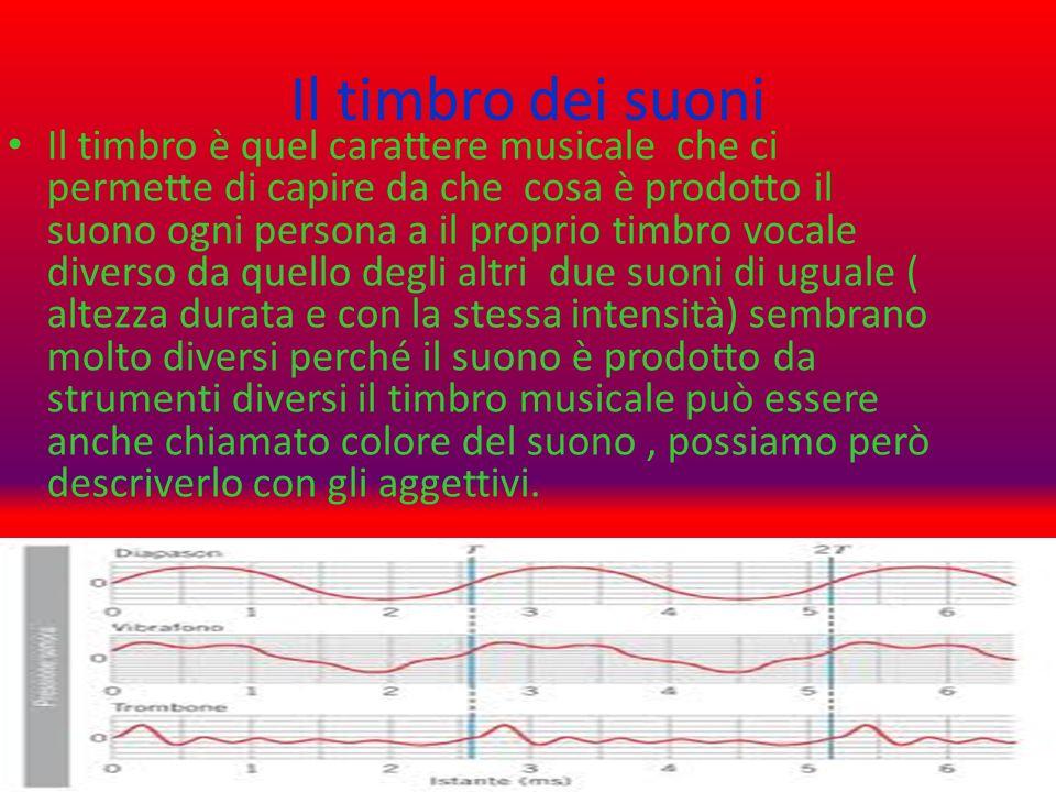 Il timbro IL TIMBRO Dipende dal: forma materiale dimensioni Mezzo vibrante dal modo in qui viene suonato Colore del suono Si descrive con gli aggettiv
