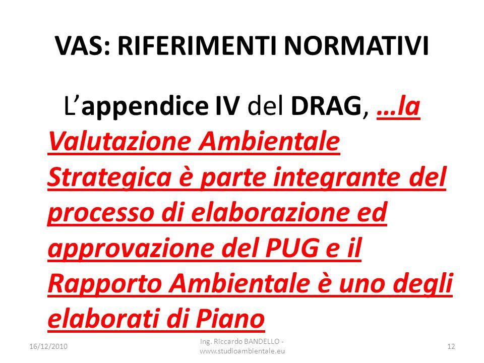 VAS: RIFERIMENTI NORMATIVI Lappendice IV del DRAG, …la Valutazione Ambientale Strategica è parte integrante del processo di elaborazione ed approvazio