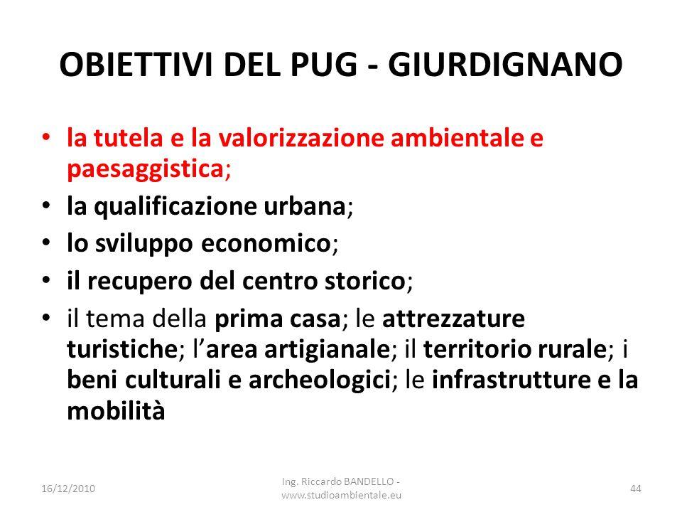OBIETTIVI DEL PUG - GIURDIGNANO la tutela e la valorizzazione ambientale e paesaggistica; la qualificazione urbana; lo sviluppo economico; il recupero