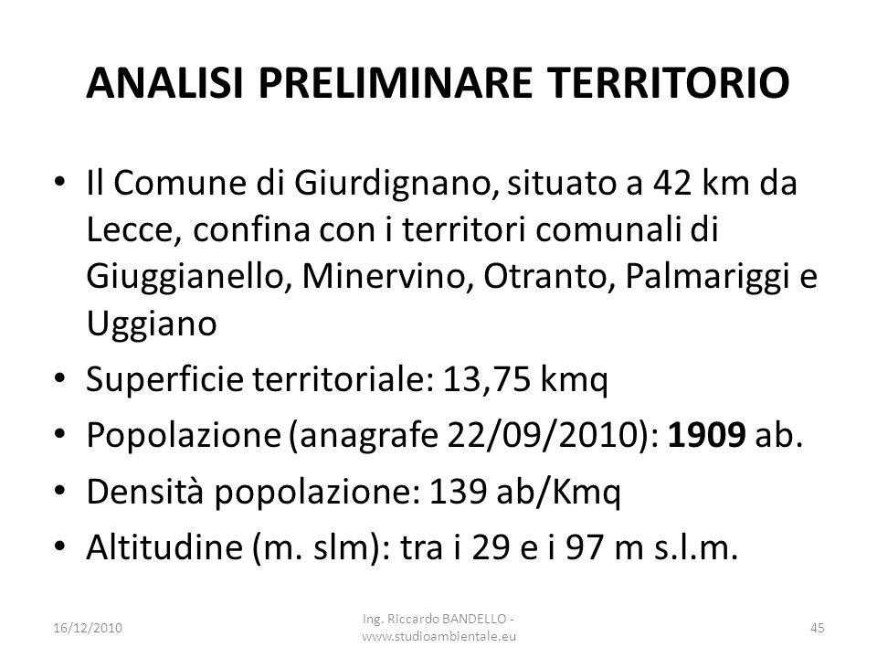 ANALISI PRELIMINARE TERRITORIO Il Comune di Giurdignano, situato a 42 km da Lecce, confina con i territori comunali di Giuggianello, Minervino, Otrant