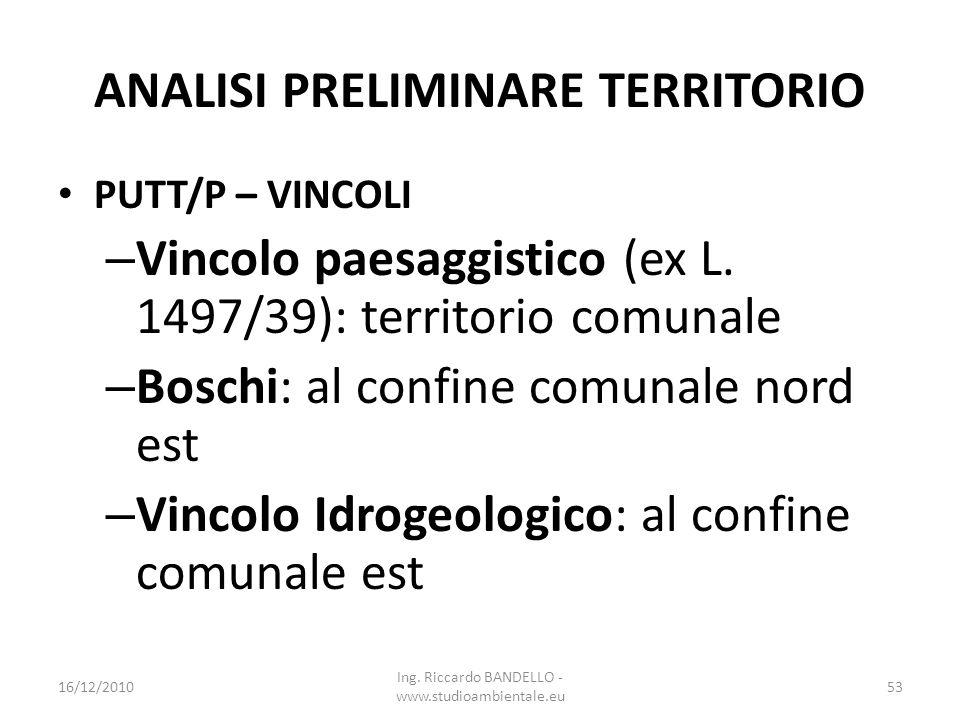 ANALISI PRELIMINARE TERRITORIO PUTT/P – VINCOLI – Vincolo paesaggistico (ex L. 1497/39): territorio comunale – Boschi: al confine comunale nord est –