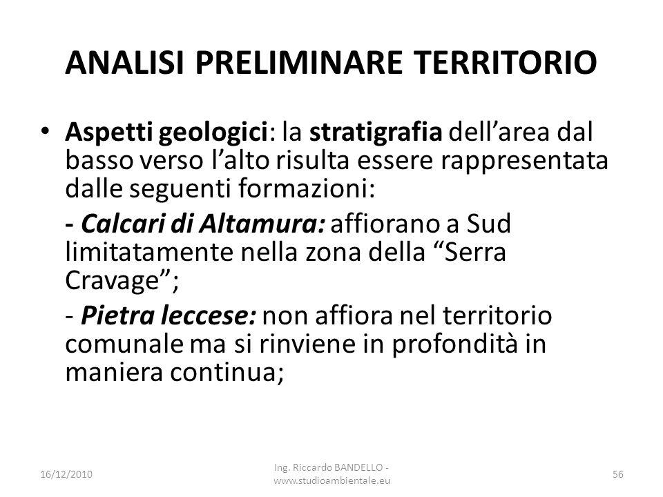 ANALISI PRELIMINARE TERRITORIO Aspetti geologici: la stratigrafia dellarea dal basso verso lalto risulta essere rappresentata dalle seguenti formazion