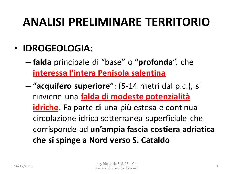 ANALISI PRELIMINARE TERRITORIO IDROGEOLOGIA: – falda principale di base o profonda, che interessa lintera Penisola salentina –acquifero superiore: (5-