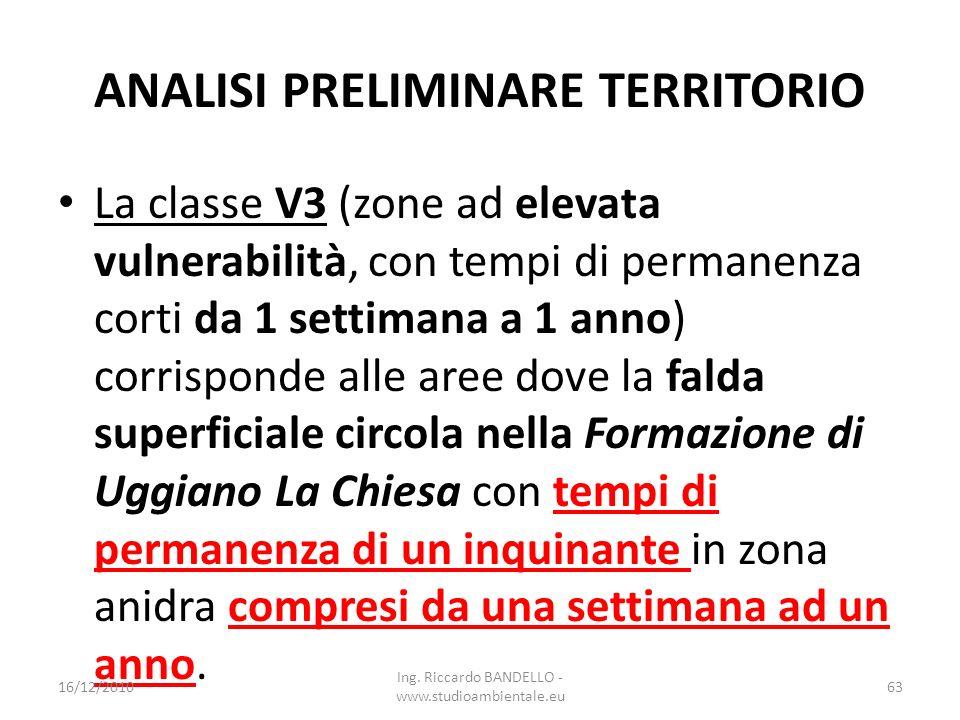 ANALISI PRELIMINARE TERRITORIO La classe V3 (zone ad elevata vulnerabilità, con tempi di permanenza corti da 1 settimana a 1 anno) corrisponde alle ar