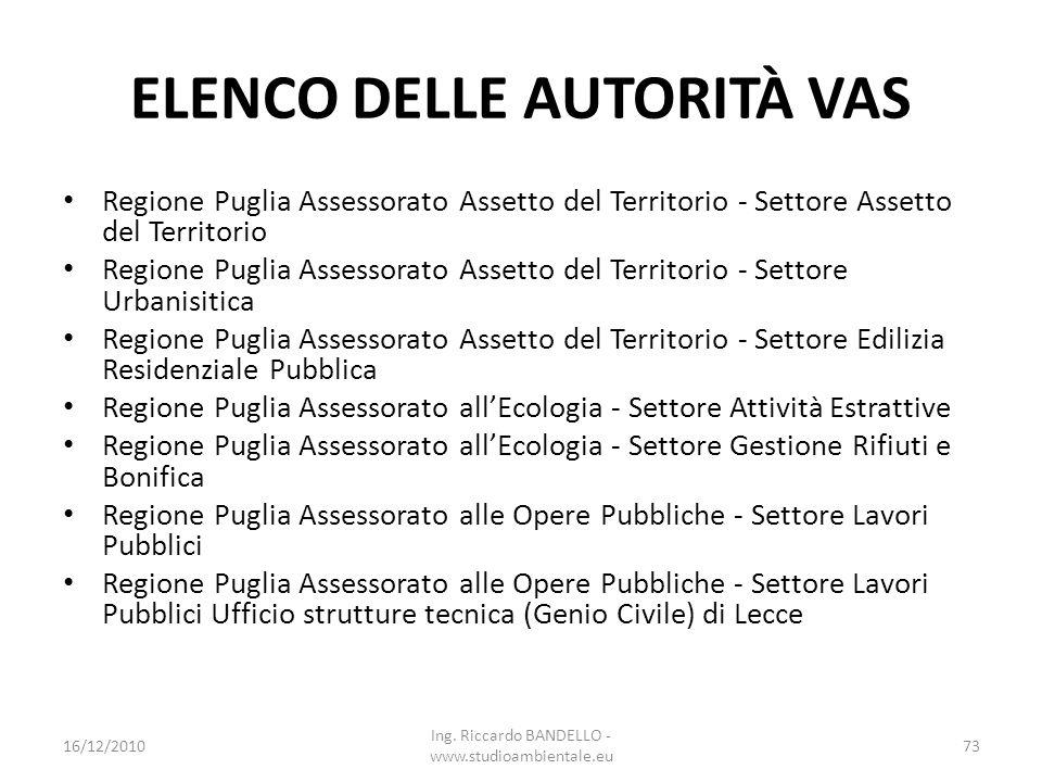 ELENCO DELLE AUTORITÀ VAS Regione Puglia Assessorato Assetto del Territorio - Settore Assetto del Territorio Regione Puglia Assessorato Assetto del Te