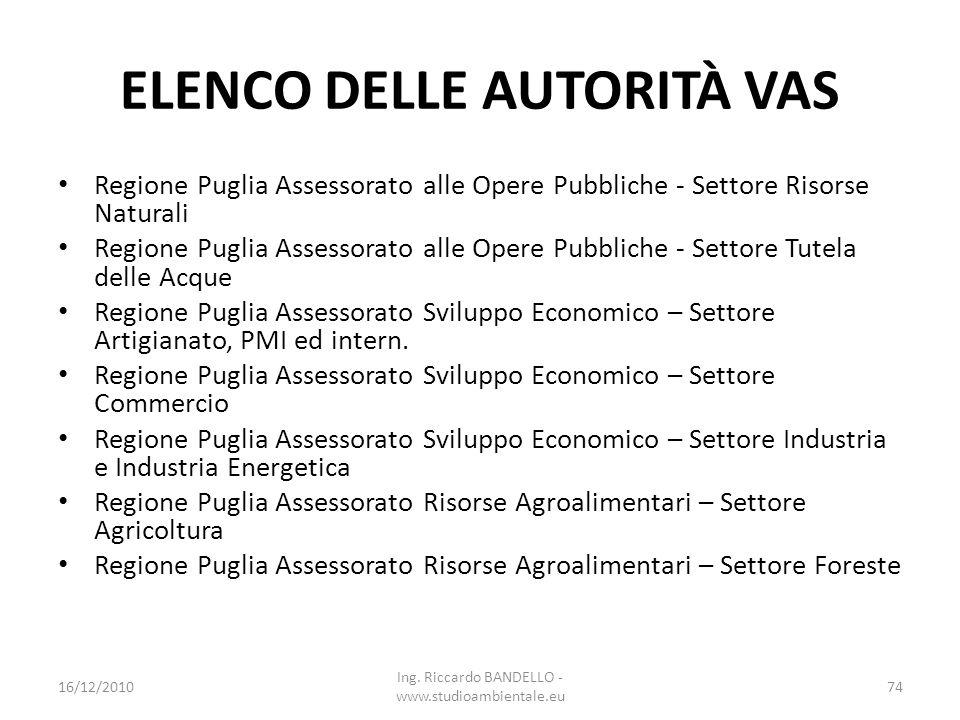 ELENCO DELLE AUTORITÀ VAS Regione Puglia Assessorato alle Opere Pubbliche - Settore Risorse Naturali Regione Puglia Assessorato alle Opere Pubbliche -