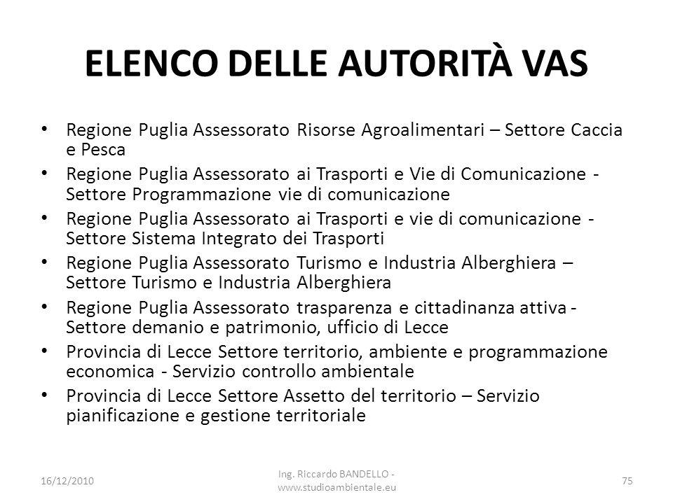 ELENCO DELLE AUTORITÀ VAS Regione Puglia Assessorato Risorse Agroalimentari – Settore Caccia e Pesca Regione Puglia Assessorato ai Trasporti e Vie di