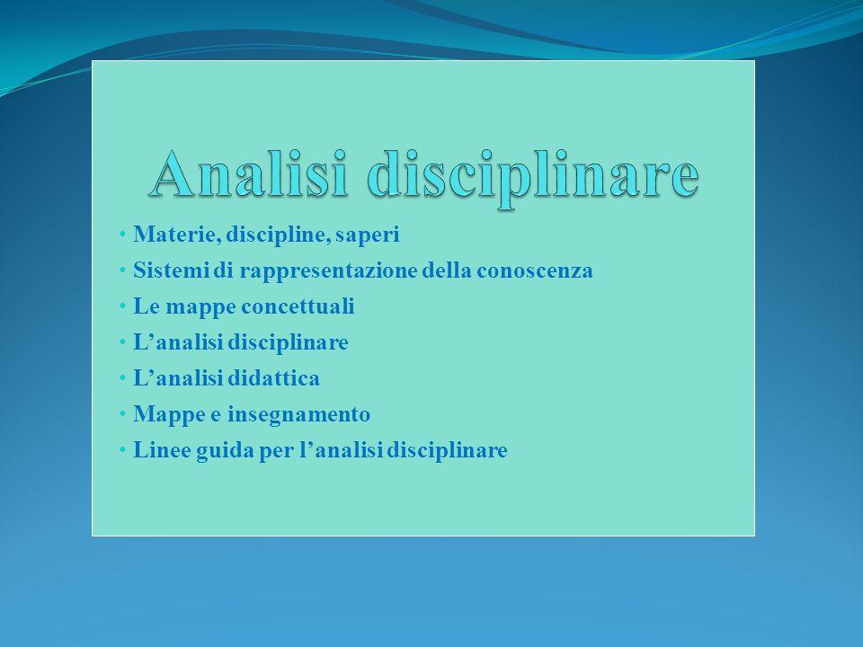Materie, discipline, saperi Sistemi di rappresentazione della conoscenza Le mappe concettuali Lanalisi disciplinare Lanalisi didattica Mappe e insegna