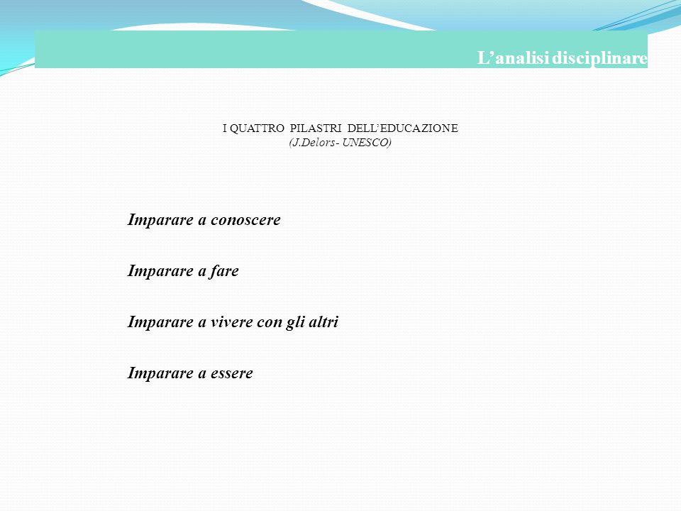 Lanalisi disciplinare I QUATTRO PILASTRI DELLEDUCAZIONE (J.Delors- UNESCO) Imparare a conoscere Imparare a fare Imparare a vivere con gli altri Impara