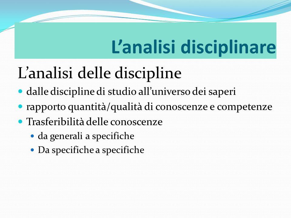 Lanalisi delle discipline dalle discipline di studio alluniverso dei saperi rapporto quantità/qualità di conoscenze e competenze Trasferibilità delle
