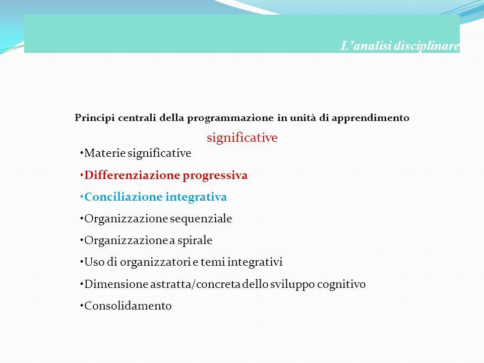 Principi centrali della programmazione in unità di apprendimento significative Lanalisi disciplinare Materie significative Differenziazione progressiv