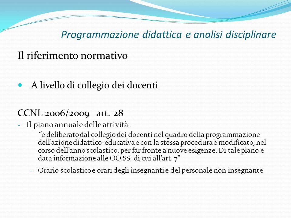 Programmazione didattica e analisi disciplinare Il riferimento normativo A livello di collegio dei docenti CCNL 2006/2009 art. 28 - Il piano annuale d