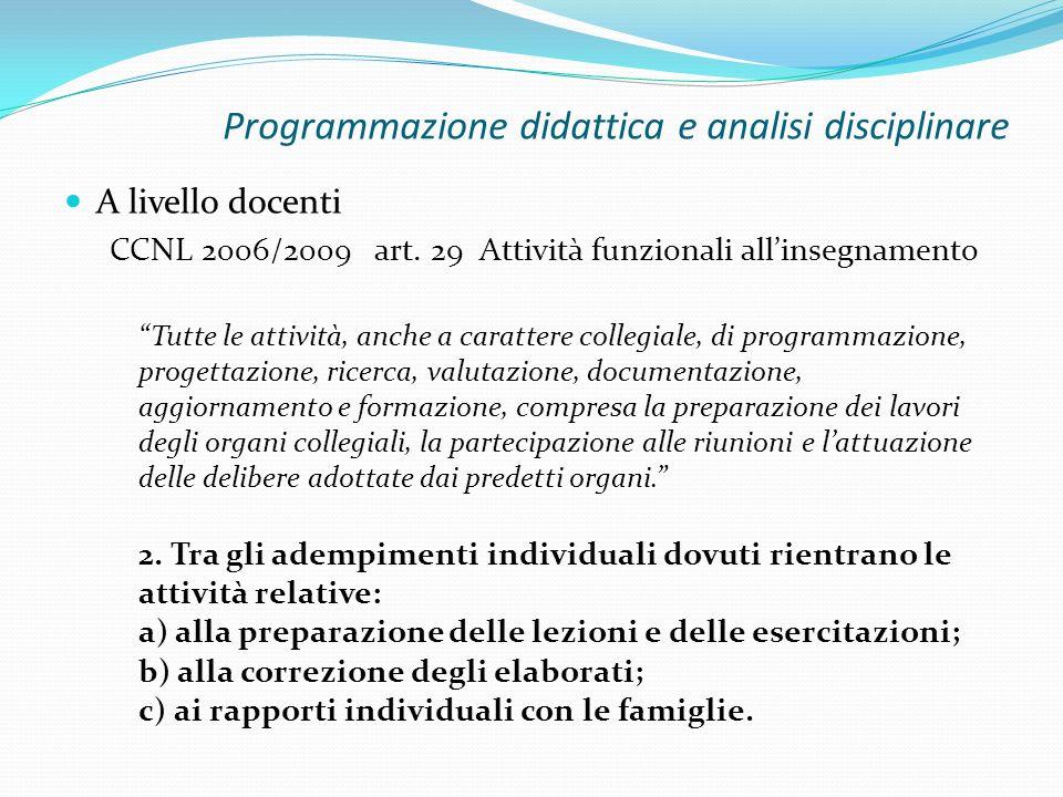 Programmazione didattica e analisi disciplinare A livello docenti CCNL 2006/2009 art. 29 Attività funzionali allinsegnamento Tutte le attività, anche