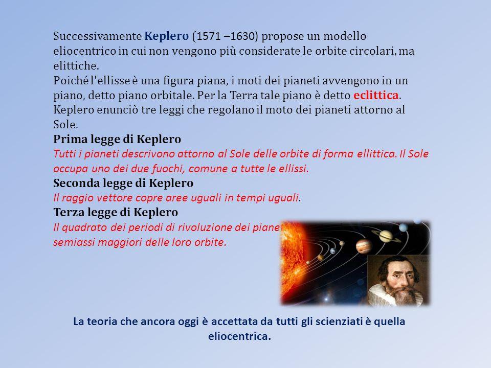 Successivamente Keplero ( 1571 –1630) propose un modello eliocentrico in cui non vengono più considerate le orbite circolari, ma elittiche. Poiché l'e