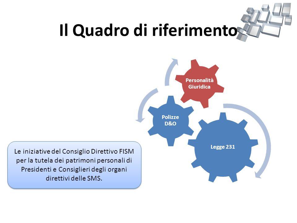 Il Quadro di riferimento Legge 231 Polizze D&O Personalità Giuridica Le iniziative del Consiglio Direttivo FISM per la tutela dei patrimoni personali