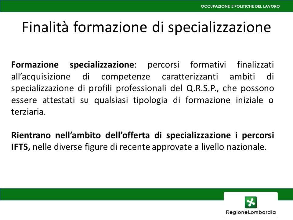 Finalità formazione di specializzazione Formazione specializzazione: percorsi formativi finalizzati allacquisizione di competenze caratterizzanti ambi