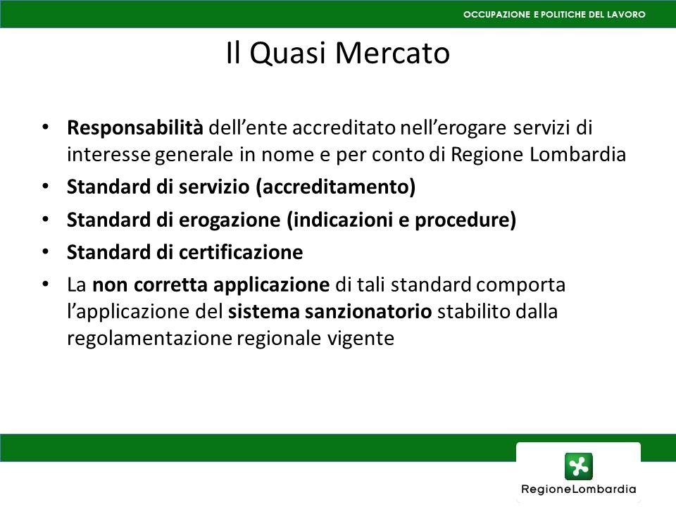Il Quasi Mercato Responsabilità dellente accreditato nellerogare servizi di interesse generale in nome e per conto di Regione Lombardia Standard di se