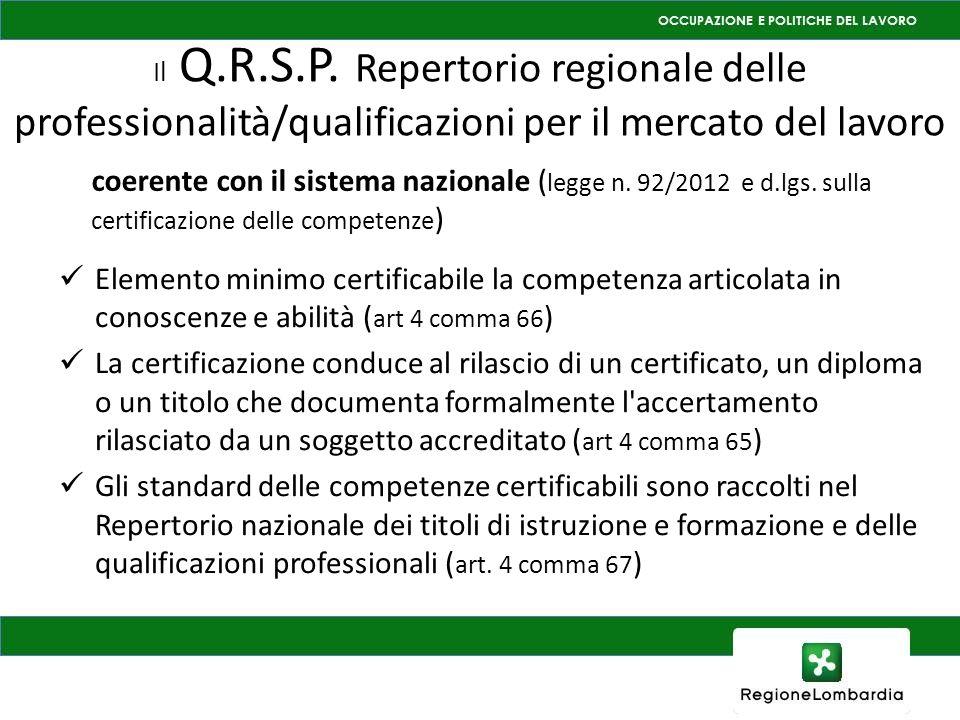 Il Q.R.S.P. Repertorio regionale delle professionalità/qualificazioni per il mercato del lavoro Elemento minimo certificabile la competenza articolata