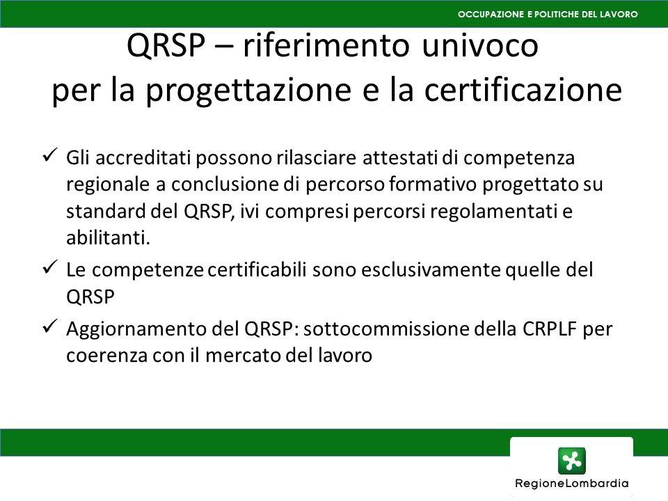 QRSP – riferimento univoco per la progettazione e la certificazione Gli accreditati possono rilasciare attestati di competenza regionale a conclusione