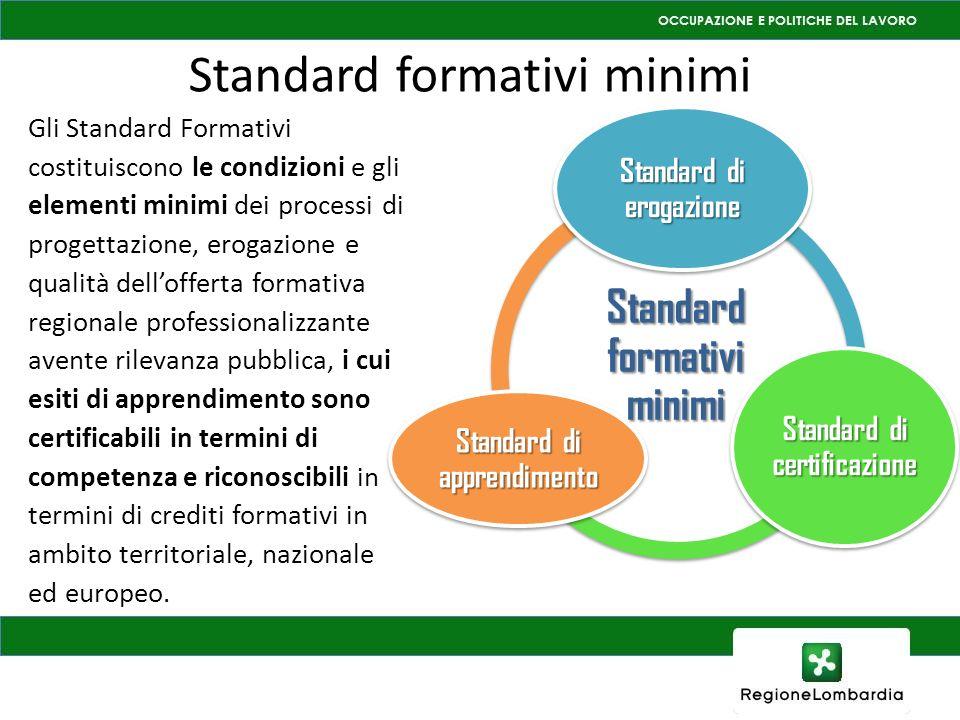 Standard formativi minimi Gli Standard Formativi costituiscono le condizioni e gli elementi minimi dei processi di progettazione, erogazione e qualità