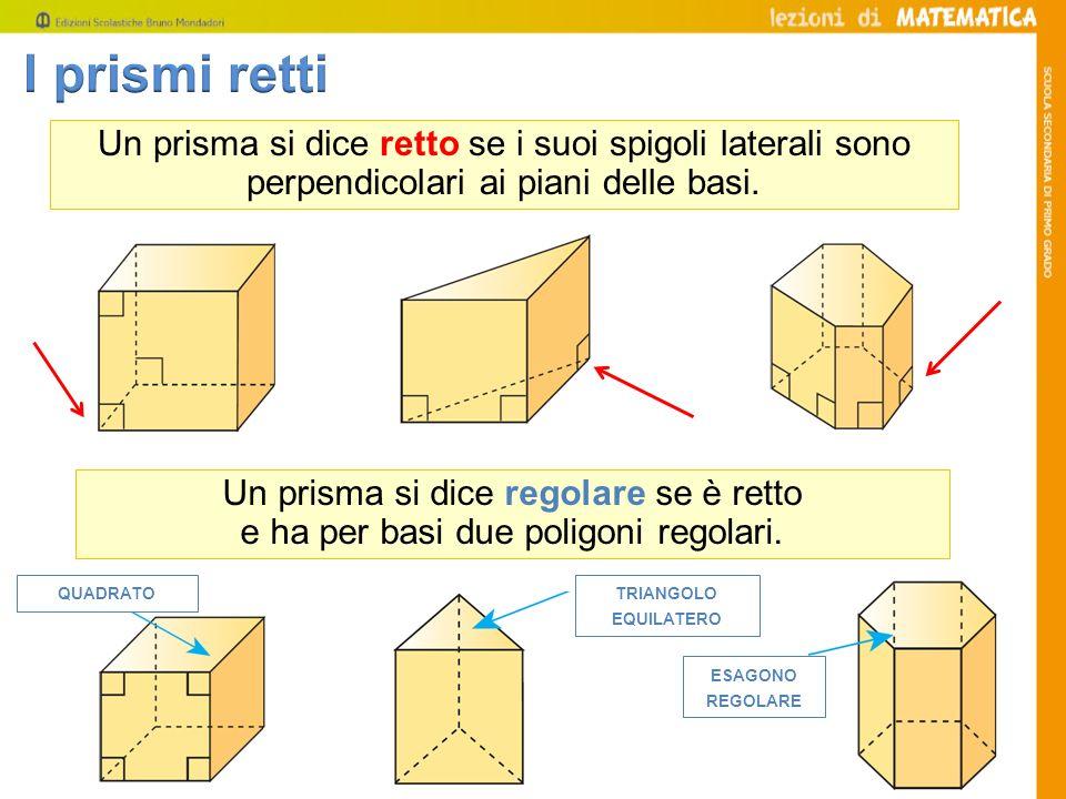 TRIANGOLARE Si chiama prisma un poliedro delimitato da due poligoni congruenti, detti basi, situati su piani paralleli e da tanti parallelogrammi quanti sono i lati di ciascuno dei due poligoni.