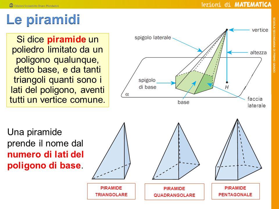 Il solido P è un prisma quadrangolare regolare, quindi è retto, le facce laterali sono 4 rettangoli R congruenti e le sue basi sono due quadrati Q congruenti.