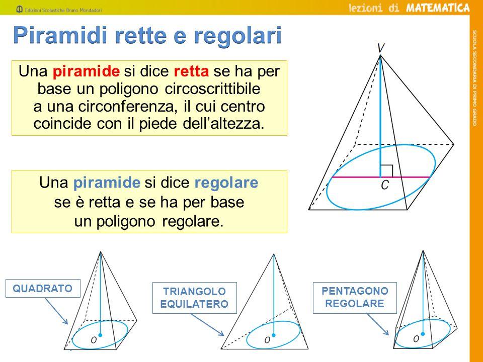 Si dice piramide un poliedro limitato da un poligono qualunque, detto base, e da tanti triangoli quanti sono i lati del poligono, aventi tutti un vertice comune.