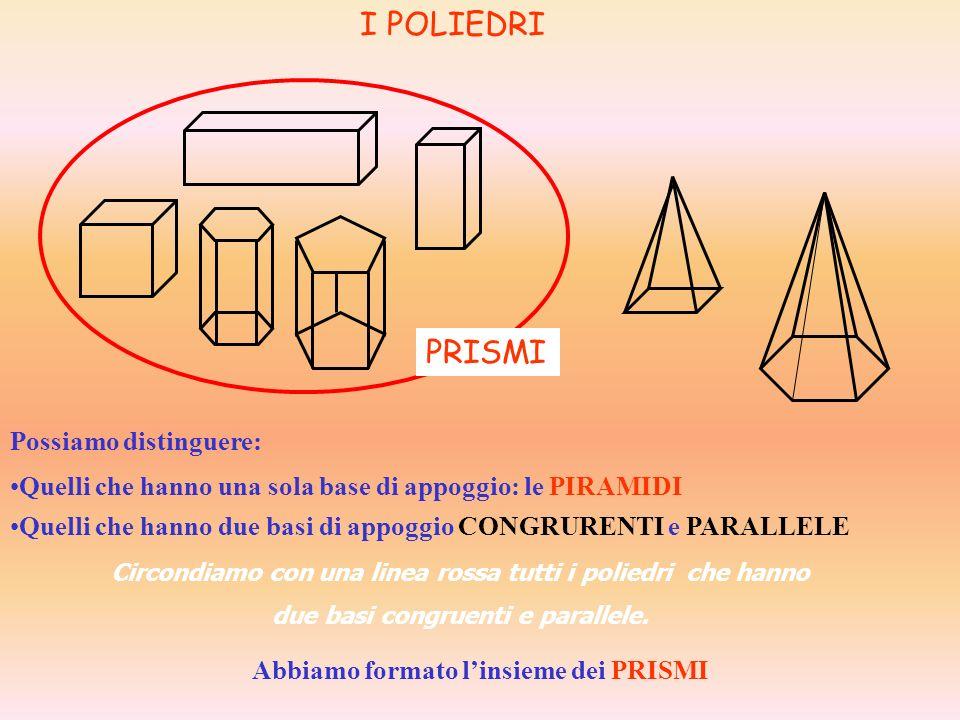 Copyright © 2011 Zanichelli editoreBergamini, Trifone, Barozzi – La matematica del triennio LA PARABOLA E LA SUA EQUAZIONE /1 5 I SOLIDI 5.